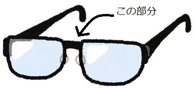 眼鏡のイラスト