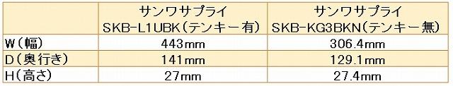 キーボード幅の比較表